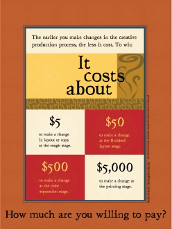 Poster-Changes-Cost-Poster