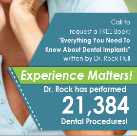 Number of procedures performed