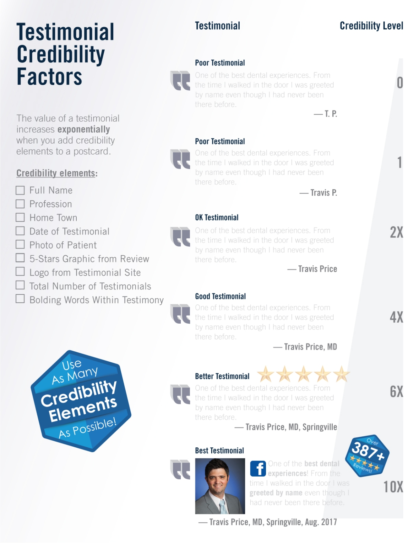Testimonial-Credibility-Chart