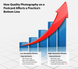 High-Resolution Photography Attract Less Price-Conscious Patients