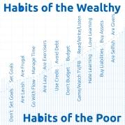 Habits-Wealthy-Poor-Meme-The-Internet-Dark-Ages
