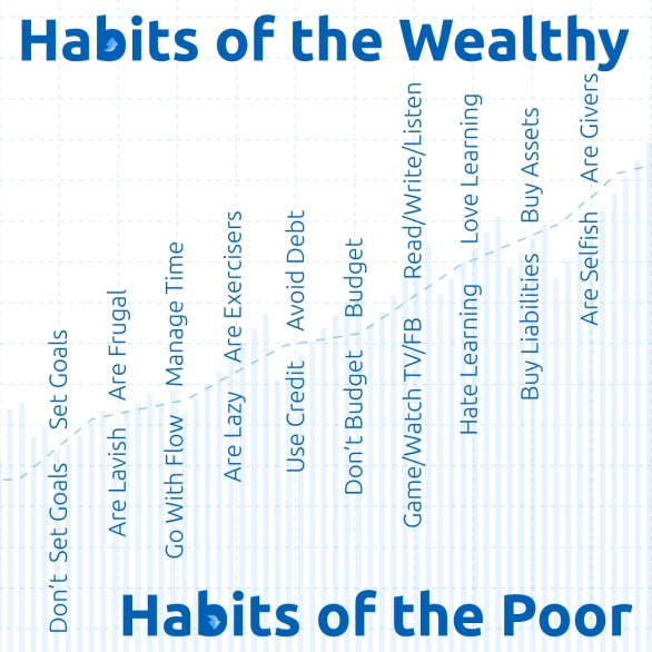 Habits-Wealthy-Poor-Meme-The-Internet-Dark-Ages